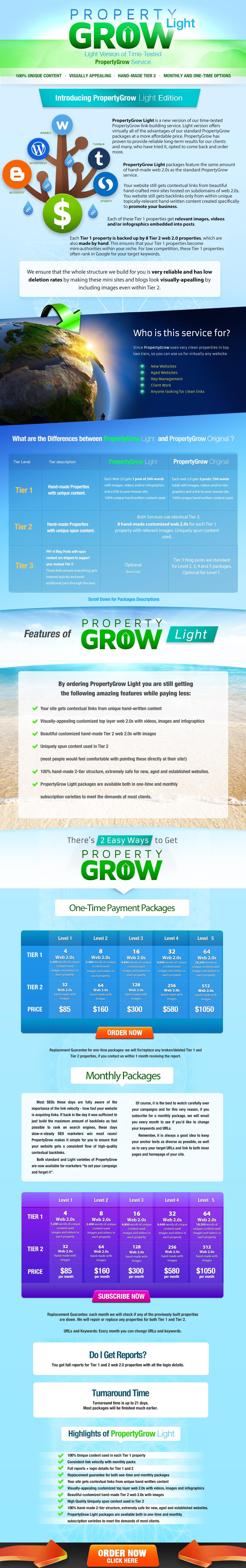 propertygrowlightseptember2016